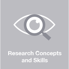 Research Concepts and Skills