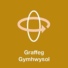 Graffeg Gymhwysol