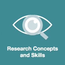 Research Concepts and Skills PNG